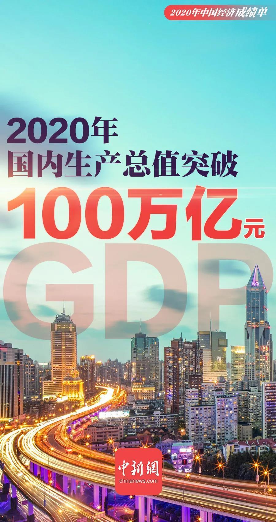 全国GDP首破100万亿元,医药制造业投资增速达28.4%
