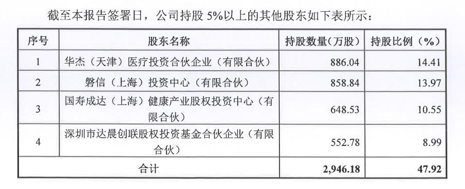 上海奥浦迈生物科技有限公司冲击IPO 专注培养基和CDMO